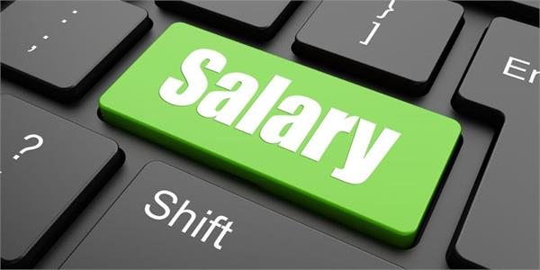 Calculating Yearly salary with Net Salary Calculator